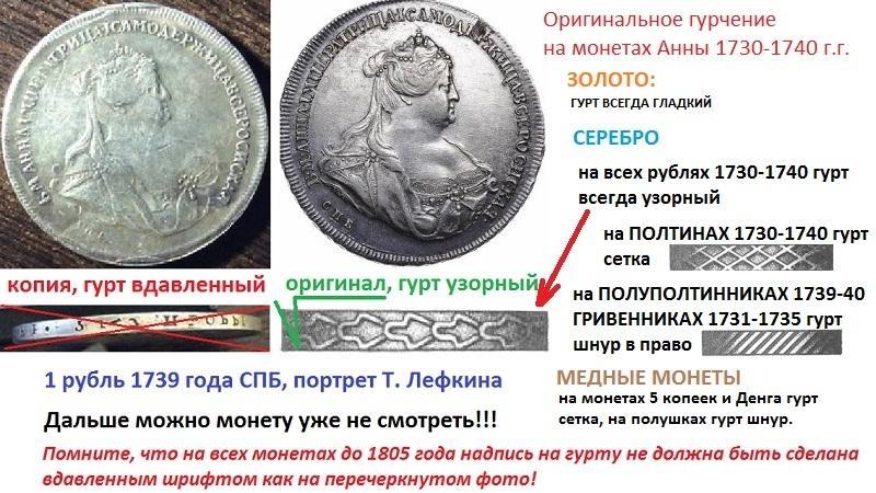 Копии монет различия
