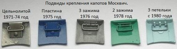 Подвиды крепления капотов москвич